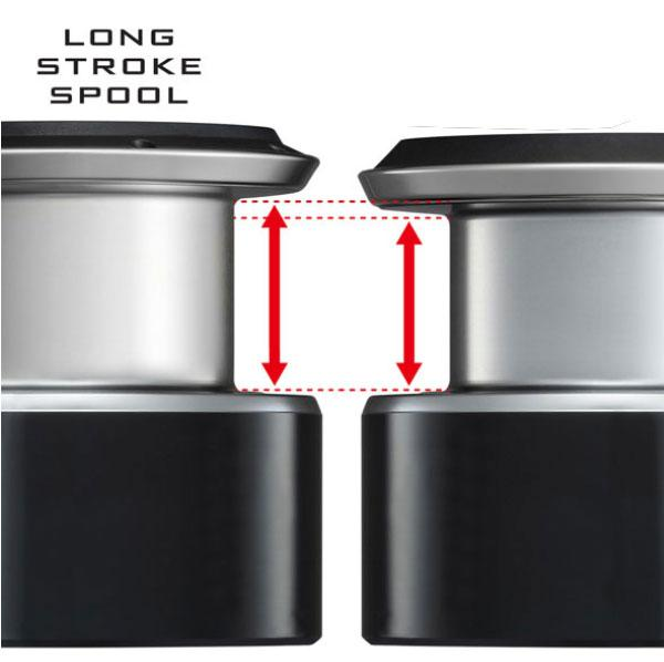 long stroke spool