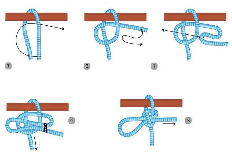 эвенкский узел